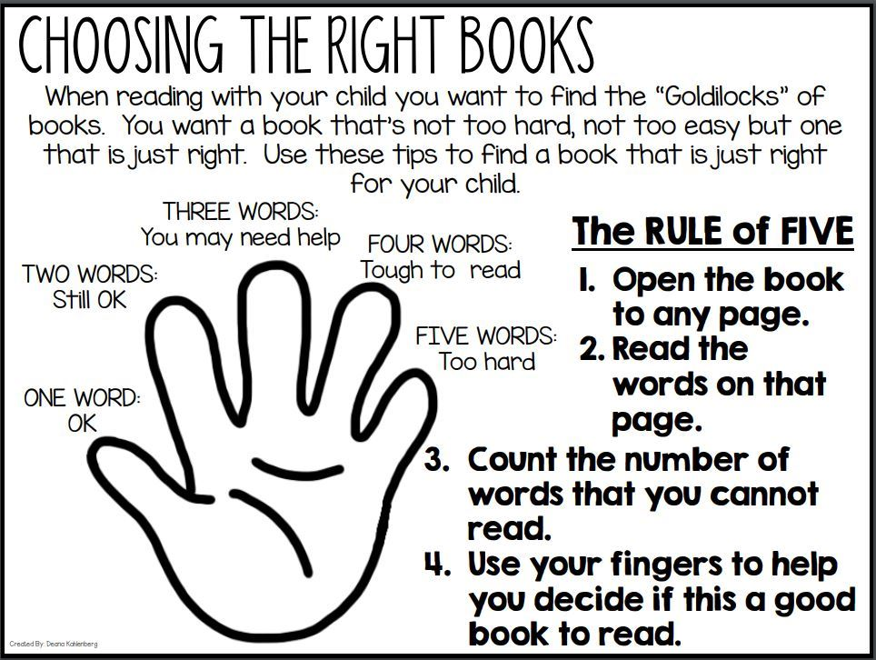 The 5 Finger Rule Explained